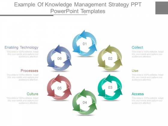 Example Of Knowledge Management Strategy Ppt Powerpoint Templates