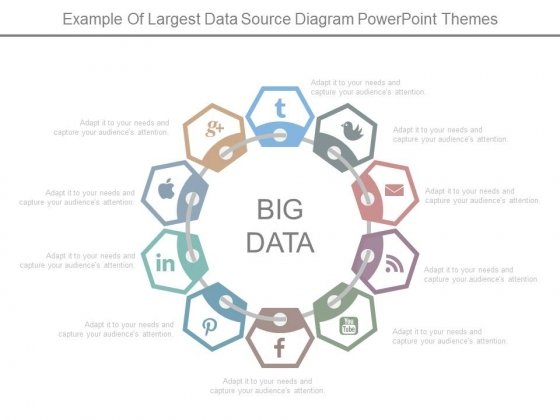 Example Of Largest Data Source Diagram Powerpoint Themes