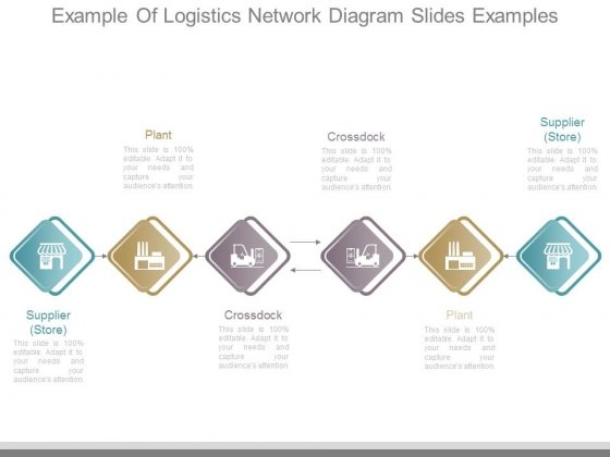 Example Of Logistics Network Diagram Slides Examples