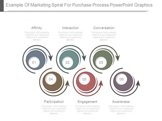 Example Of Marketing Spiral For Purchase Process Powerpoint Graphics