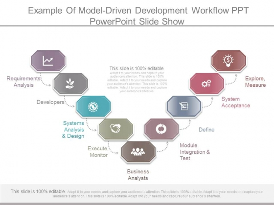 Example Of Model Driven Development Workflow Ppt Powerpoint Slide Show