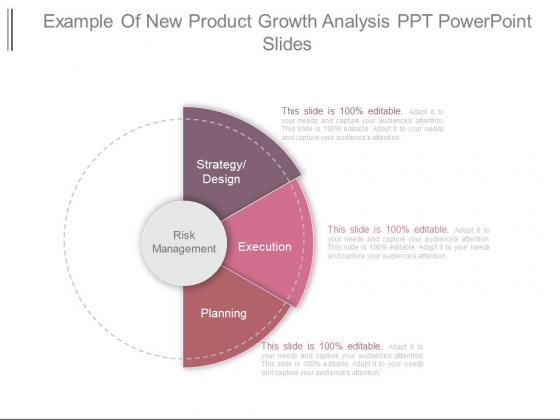 Example Of New Product Growth Analysis Ppt Powerpoint Slides
