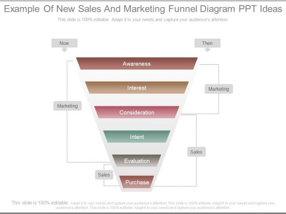 Example Of New Sales And Marketing Funnel Diagram Ppt Ideas