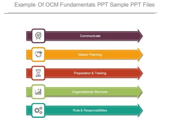 Example_Of_Ocm_Fundamentals_Ppt_Sample_Ppt_Files_1