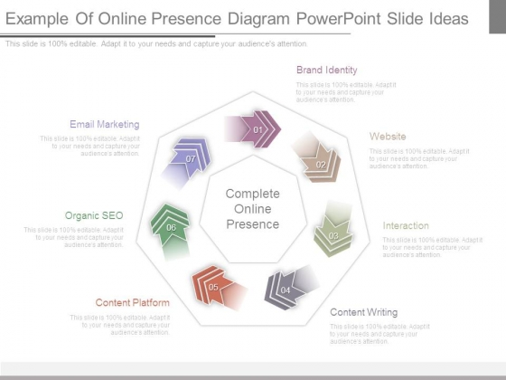 Example Of Online Presence Diagram Powerpoint Slide Ideas