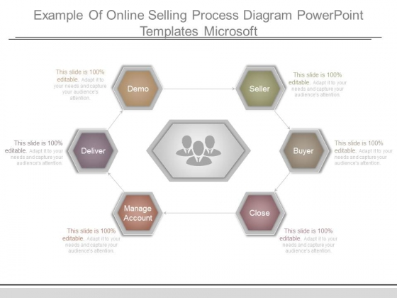 Example Of Online Selling Process Diagram Powerpoint Templates Microsoft