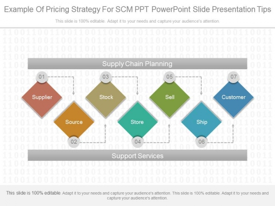 Example Of Pricing Strategy For Scm Ppt Powerpoint Slide Presentation Tips