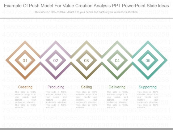 Example Of Push Model For Value Creation Analysis Ppt Powerpoint Slide Ideas