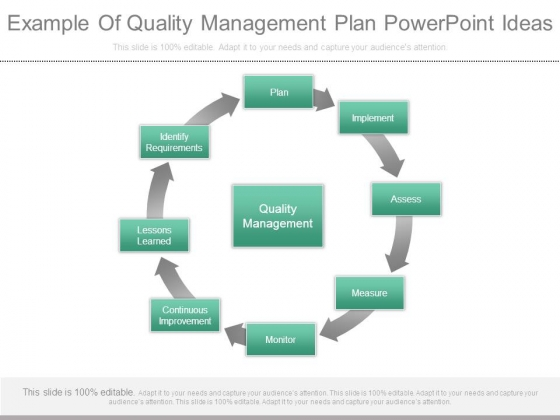 Example Of Quality Management Plan Powerpoint Ideas