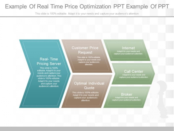 Example Of Real Time Price Optimization Ppt Example Of Ppt
