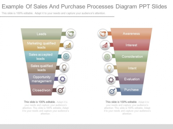 Example Of Sales And Purchase Processes Diagram Ppt Slides