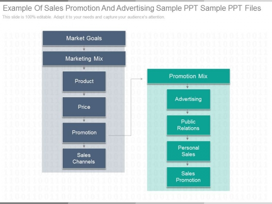 Example Of Sales Promotion And Advertising Sample Ppt Sample Ppt Files