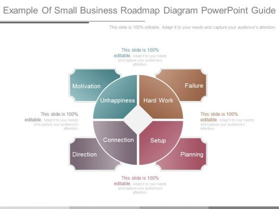 Example Of Small Business Roadmap Diagram Powerpoint Guide