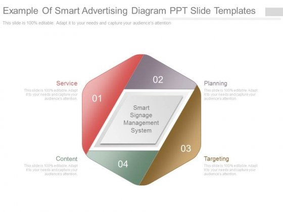 Example Of Smart Advertising Diagram Ppt Slide Templates