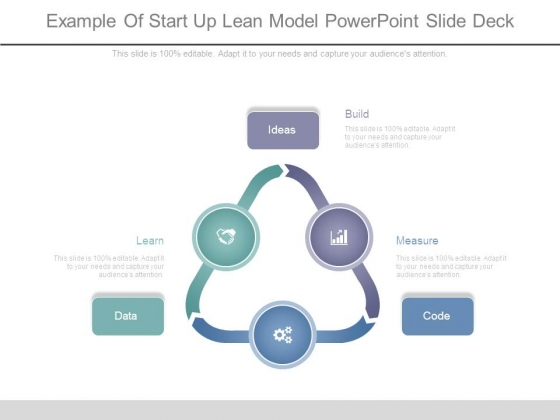 Example Of Start Up Lean Model Powerpoint Slide Deck