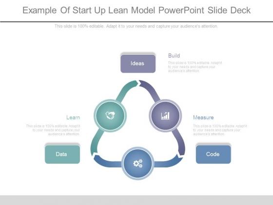 Example Of Start Up Lean Model Powerpoint Slide Deck