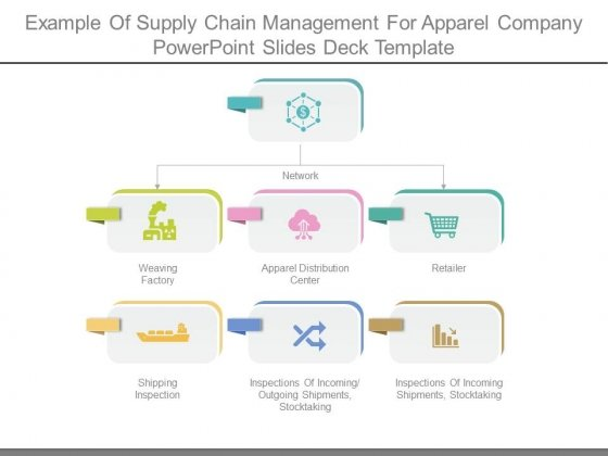 Example Of Supply Chain Management For Apparel Company
