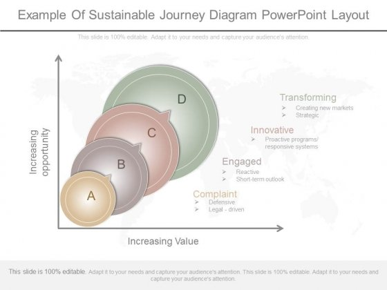 Example Of Sustainable Journey Diagram Powerpoint Layout
