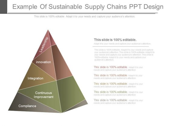 Example Of Sustainable Supply Chains Ppt Design