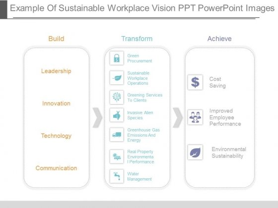 Example Of Sustainable Workplace Vision Ppt Powerpoint Images