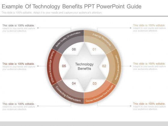 Example Of Technology Benefits Ppt Powerpoint Guide