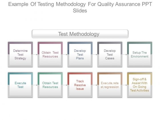 Example Of Testing Methodology For Quality Assurance Ppt Slides