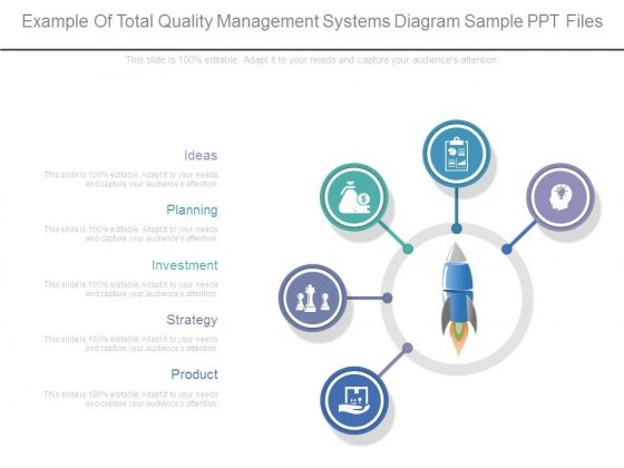 Example Of Total Quality Management Systems Diagram Sample Ppt Files