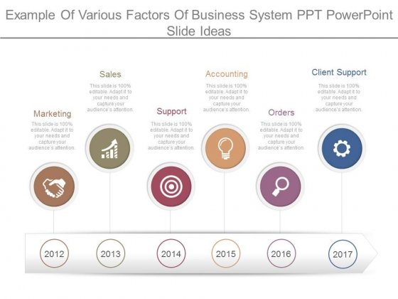 Example Of Various Factors Of Business System Ppt Powerpoint Slide Ideas