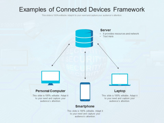 Examples Of Connected Devices Framework Ppt PowerPoint Presentation Inspiration Influencers PDF