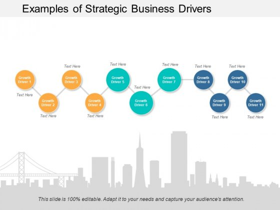 Examples Of Strategic Business Drivers Ppt Powerpoint Presentation Model Example
