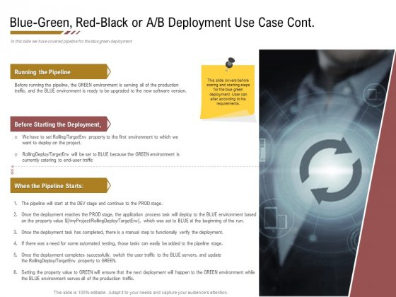 Executing Deployment And Release Strategic Plan Blue Green Red Black Or A B Deployment Use Case Cont Elements PDF