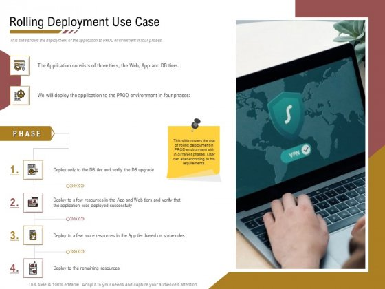 Executing Deployment And Release Strategic Plan Rolling Deployment Use Case Microsoft PDF