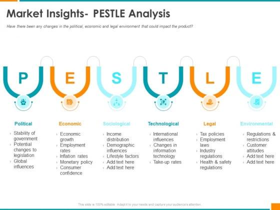 Executing Organization Commodity Strategy Market Insights PESTLE Analysis Guidelines PDF