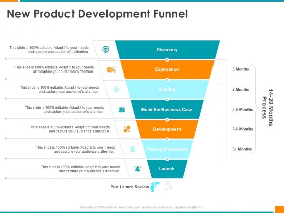 Executing Organization Commodity Strategy New Product Development Funnel Designs PDF