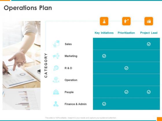 Executing Organization Commodity Strategy Operations Plan Sample PDF