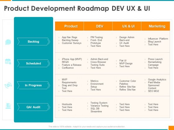 Executing Organization Commodity Strategy Product Development Roadmap DEV UX And UI Introduction PDF