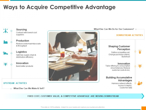 Executing Organization Commodity Strategy Ways To Acquire Competitive Advantage Sourcing Download PDF