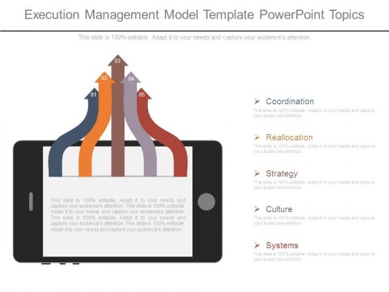 Execution Management Model Template Powerpoint Topics
