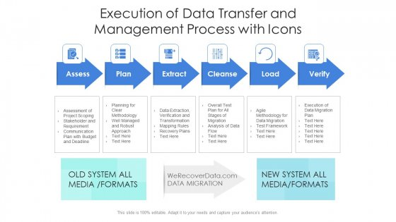 Execution Of Data Transfer And Management Process With Icons Ppt PowerPoint Presentation File Skills PDF