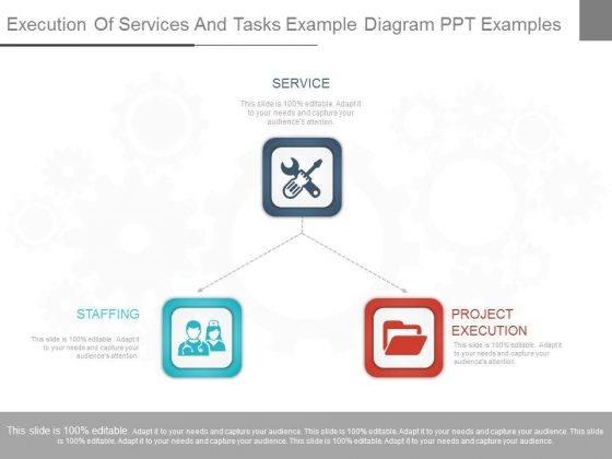 Execution Of Services And Tasks Example Diagram Ppt Examples