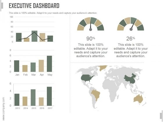 Executive Dashboard Ppt PowerPoint Presentation Examples