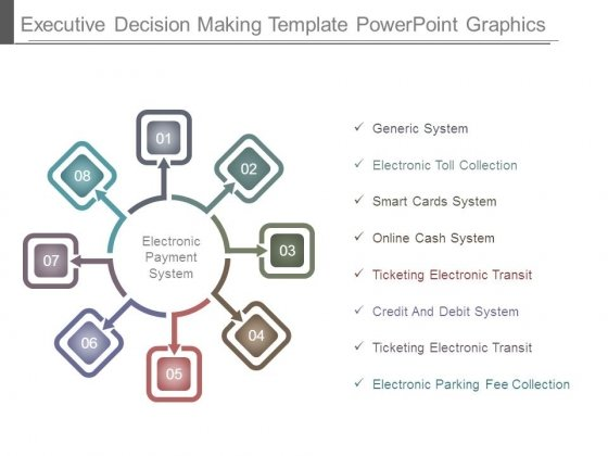 executive decision making template powerpoint graphics powerpoint templates