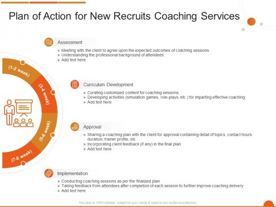 Executive Job Training Plan Of Action For New Recruits Coaching Services Professional PDF