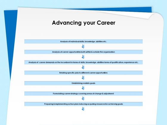 Executive Leadership Programs Advancing Your Career Ppt Slides Vector PDF