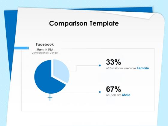Executive Leadership Programs Comparison Template Ppt Infographic Template Slide Download PDF