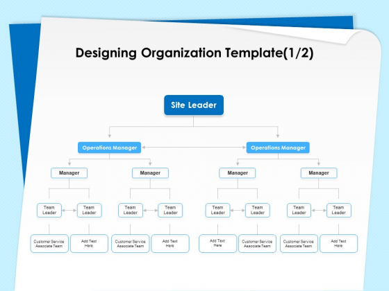 Executive Leadership Programs Designing Organization Template Operations Ppt Slides Example PDF