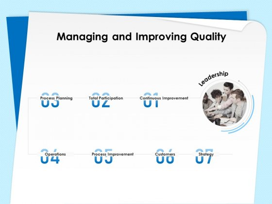 Executive Leadership Programs Managing And Improving Quality Ppt PowerPoint Presentation Show Example Introduction PDF