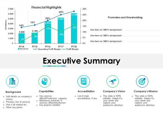 Executive Summary Ppt PowerPoint Presentation File Deck