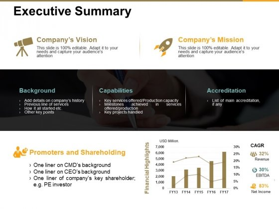Executive Summary Ppt PowerPoint Presentation Inspiration Maker