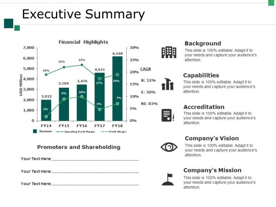 executive summary ppt powerpoint presentation outline example topics